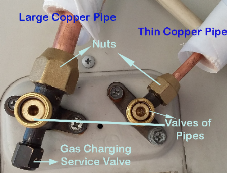 Air Conditioning Pipe Valves